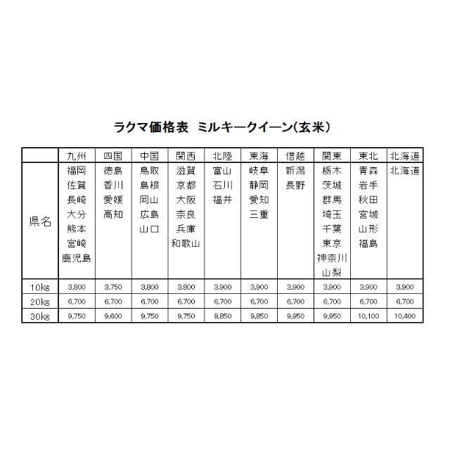 お米 令和元年 愛媛県産ミルキークイーン 玄米 20㎏ 食品/飲料/酒の食品(米/穀物)の商品写真