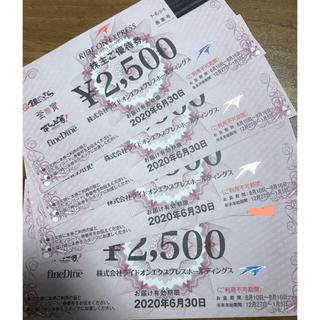 チロさん 限定 銀のさら/すし上等! 10000円分 株主優待(フード/ドリンク券)