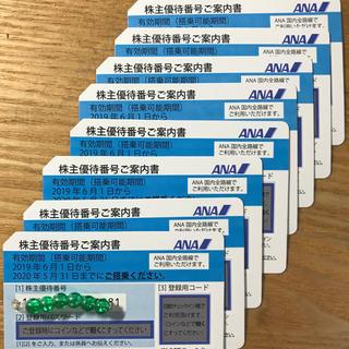 ANA(全日本空輸) - ana株主優待券 2020/5まで 8枚 送料無料
