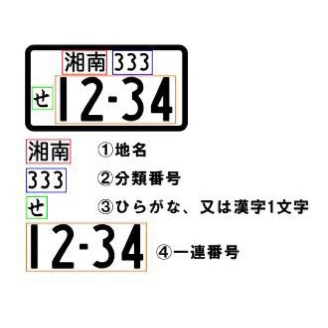 SAKURA様 専用 自動車/バイクの自動車(車外アクセサリ)の商品写真