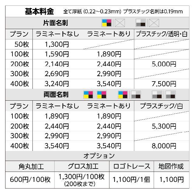 セミオーダー!プロのデザイナーが作る商業印刷の高品質名刺両面100枚/Y0014 ハンドメイドのハンドメイド その他(その他)の商品写真