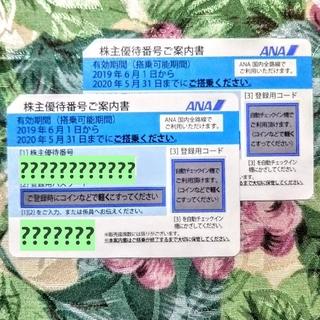ANA(全日本空輸) - ANA 株主 優待券 2枚セット③