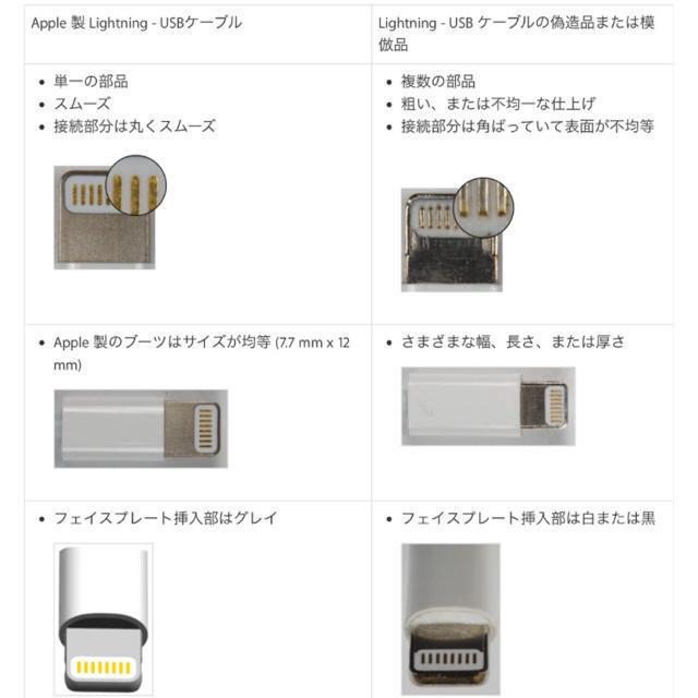 Apple(アップル)のApple 純正 iPhone ライトニングケーブル 純正充電器 スマホ/家電/カメラのスマートフォン/携帯電話(バッテリー/充電器)の商品写真