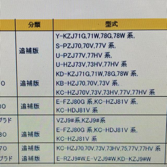 ランドクルーザー 40〜120系 オリジナルサービスマニュアル ランクル 自動車/バイクの自動車(カタログ/マニュアル)の商品写真