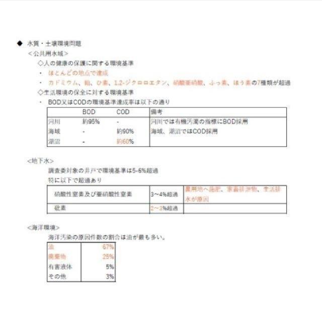 【公害総論】頻出ノート エンタメ/ホビーの本(資格/検定)の商品写真
