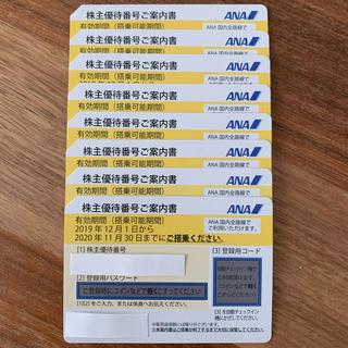 ANA(全日本空輸) - ANA 全日空株主優待券8枚セット