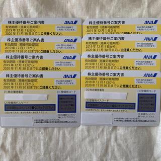 ANA(全日本空輸) - ANA全日空株主優待券 8枚セット