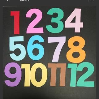 数字の壁面飾り(その他)