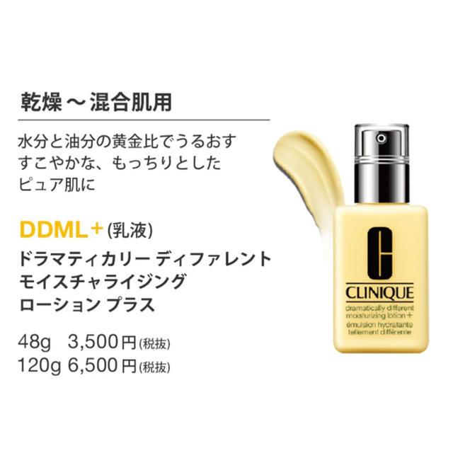 CLINIQUE(クリニーク)の新品!クリニーク ドラマティカリーディファレントモイスチャライジングローション コスメ/美容のスキンケア/基礎化粧品(乳液/ミルク)の商品写真