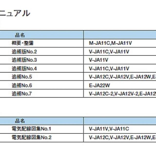 ジムニー サービスマニュアル JA11C JA12C E-JA22W 自動車/バイクの自動車(カタログ/マニュアル)の商品写真