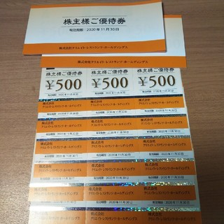 最新 36000円分 クリエイトレストラン 株主優待 クリックポスト送料無料(レストラン/食事券)