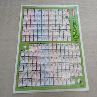 即購入OK♡2年生 漢字表 ポスター(語学/参考書)