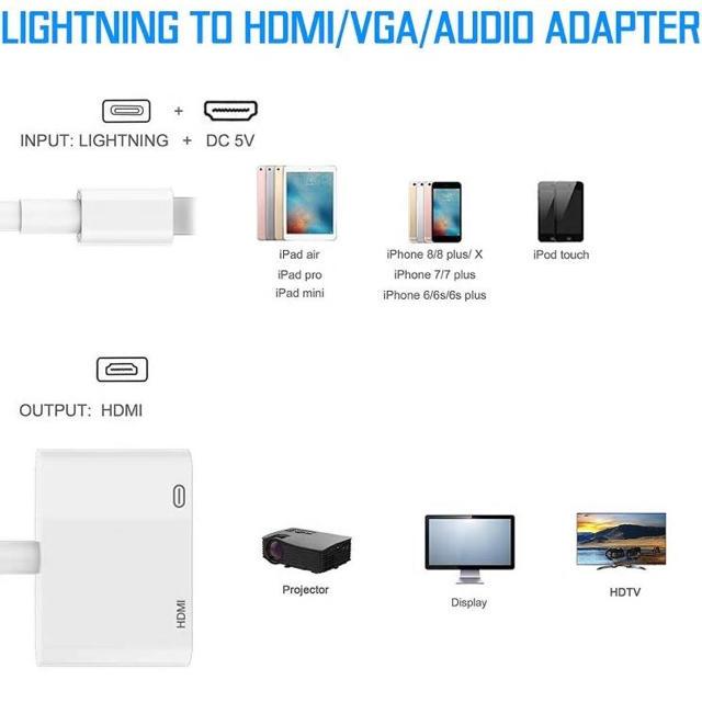 Lightning HDMI iPhone iPad HDMI 変換 ケーブル スマホ/家電/カメラのテレビ/映像機器(映像用ケーブル)の商品写真