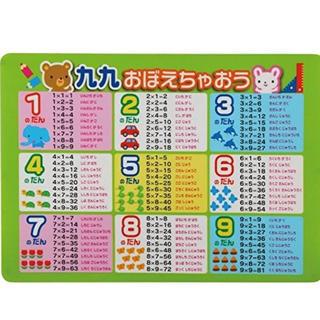 お風呂ポスター バスポスター 九九(お風呂のおもちゃ)
