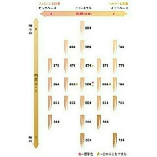 shu uemura - 【お試し564】shu uemuraファンデーションサンプル×2