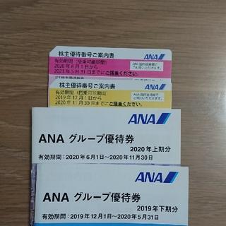 ANA(全日本空輸) - ANA株主優待券
