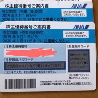 ANA(全日本空輸) - ANA 全日空 株主優待券 6枚セット