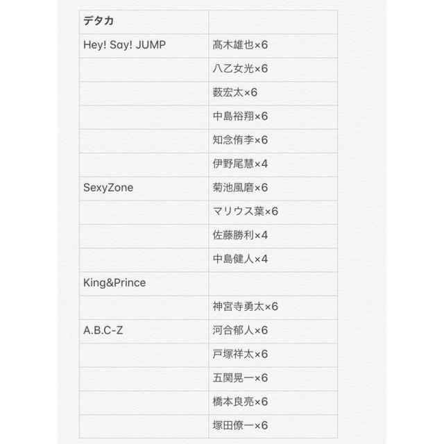 Myojo デタカ エンタメ/ホビーのタレントグッズ(アイドルグッズ)の商品写真