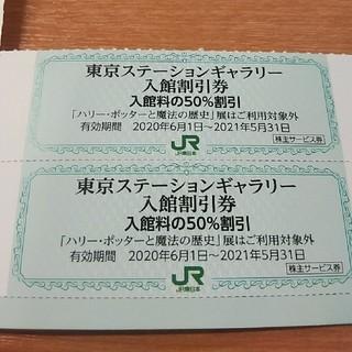 東京ステーションギャラリー 割引券(美術館/博物館)