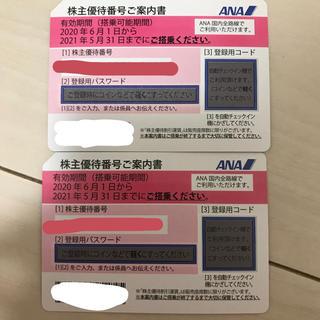 ANA(全日本空輸) - ANA 株主優待