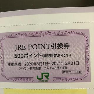 ジェイアール(JR)のJR東日本 株主優待(その他)