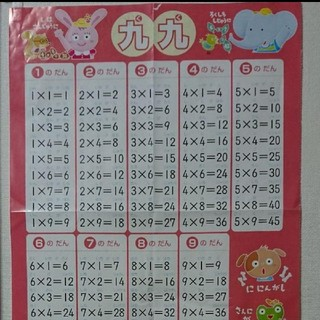 くもん  かけ算  ポスター  九九(知育玩具)