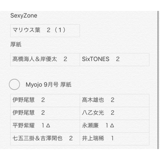 ヘイセイジャンプ(Hey! Say! JUMP)のMyojo 7月号 2冊(音楽/芸能)