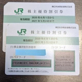 JR - JR 東日本旅客鉄道 (JR東日本)  株主優待割引券 2枚