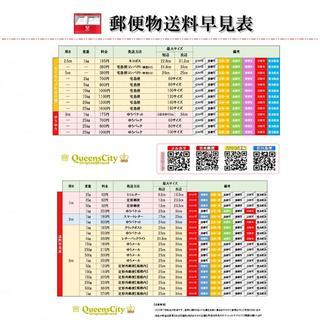 メルカリ 郵便 送料 早見表 A5サイズ 両面印刷 値段表(オフィス用品一般)