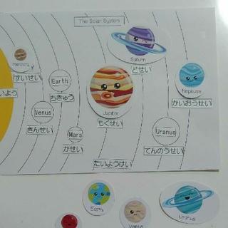 モンテッソーリ 太陽系マッチング