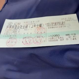 ジェイアール(JR)の青春18切符 残り1回(鉄道乗車券)