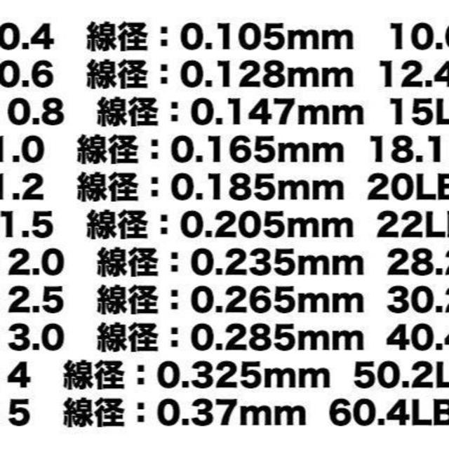 YU50 PEライン 釣り糸 8編 5色 マルチカラー 100m (1.5#) スポーツ/アウトドアのフィッシング(釣り糸/ライン)の商品写真