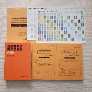 建築基準法関係法令集 2017年版(科学/技術)