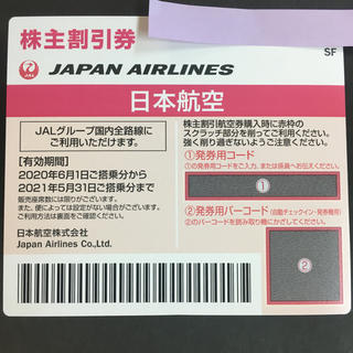 JAL株主優待2枚です。