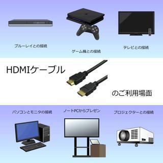 4K対応 Ver2.0 2.0m プレミアムHDMI ケーブル 2HDMI-20