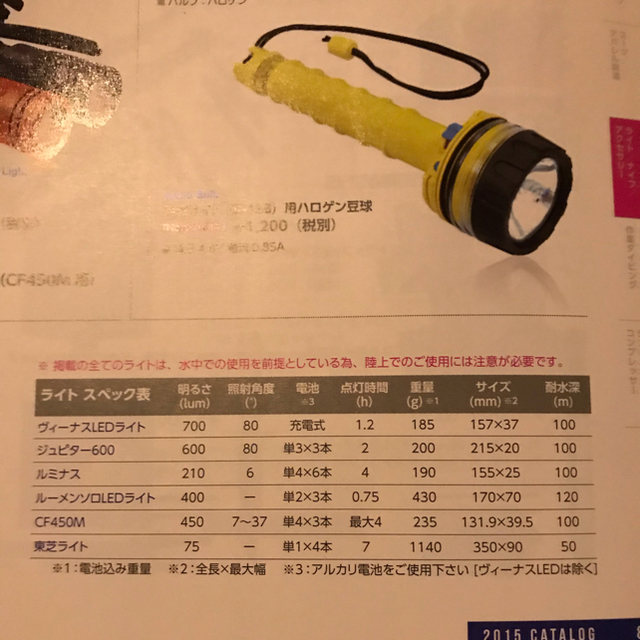 Aqua Lung(アクアラング)のAQUA LUNG 水中ライトの新品未使用品 スポーツ/アウトドアのスポーツ/アウトドア その他(マリン/スイミング)の商品写真