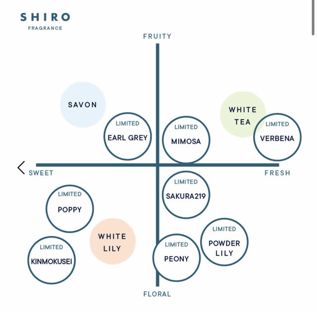 shiro(シロ)のSHIRO キンモクセイ ルームフレグランス コスメ/美容のリラクゼーション(アロマグッズ)の商品写真