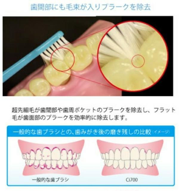 Ciメディカル700 歯科医院専用歯ブラシ コスメ/美容のオーラルケア(歯ブラシ/デンタルフロス)の商品写真
