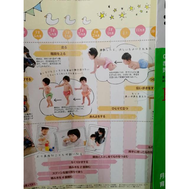 主婦と生活社(シュフトセイカツシャ)のはじめてママ&パパの育児 : 0~3才の赤ちゃんとの暮らしこの一冊で安心! エンタメ/ホビーの雑誌(結婚/出産/子育て)の商品写真