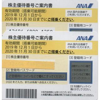 エーエヌエー(ゼンニッポンクウユ)(ANA(全日本空輸))のANA株主優待券2枚(最大6枚)(その他)