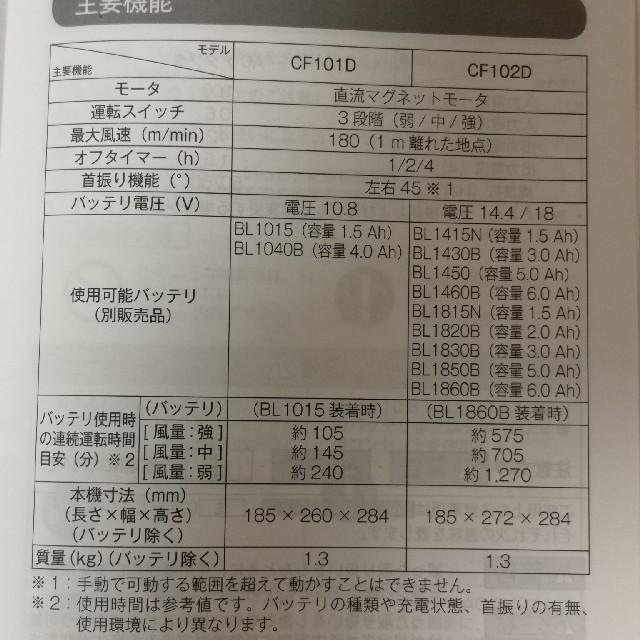 Makita(マキタ)のマキタ充電式ファンCF101DZ◆新品未使用品10.8Vバッテリー充電器別売 スマホ/家電/カメラの冷暖房/空調(扇風機)の商品写真