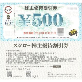 スシロー 株主優待券 500円券×20枚(1万円分) 有効期限:20.12.31(レストラン/食事券)