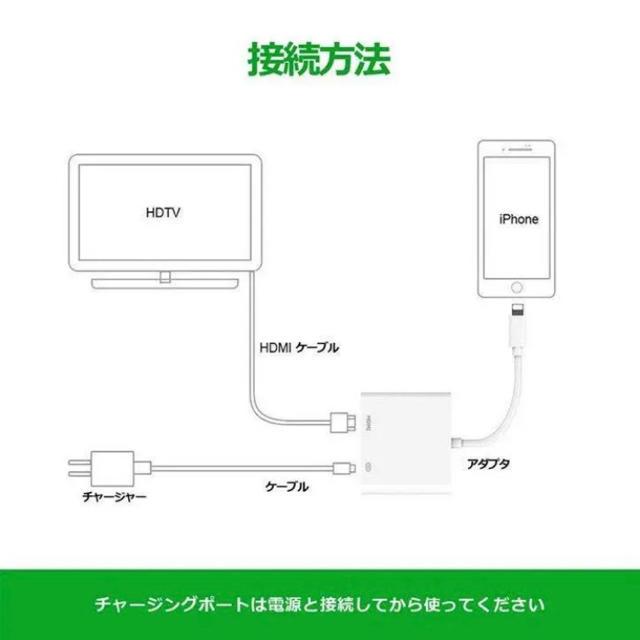 【新品送料無料】即使用可能☆Iphone変換HDMIケーブルセット! スマホ/家電/カメラのテレビ/映像機器(映像用ケーブル)の商品写真
