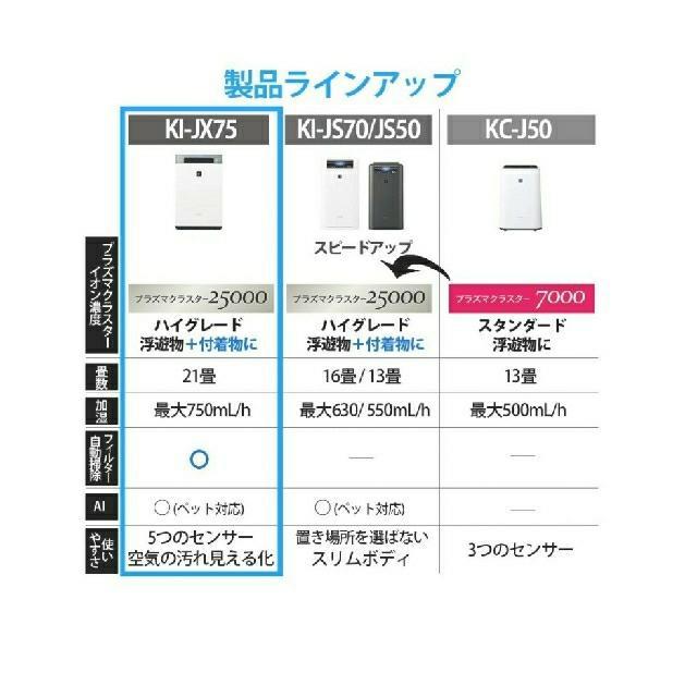 SHARP(シャープ)のKI-JX75-W SHARP プラズマクラスター25000 延長保証付 スマホ/家電/カメラの生活家電(空気清浄器)の商品写真