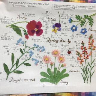 フェリシモ(FELISSIMO)のフェリシモ 青木和子 季節の花だより 春の花図鑑(生地/糸)