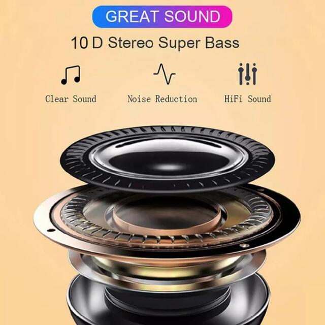 SkyPODS PRO Bluetooth ワイヤレスイヤホン tws 最新版 スマホ/家電/カメラのオーディオ機器(ヘッドフォン/イヤフォン)の商品写真