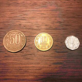 チリ コインセット(貨幣)