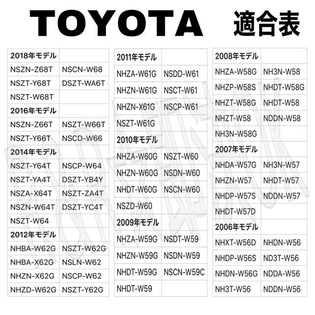 トヨタ 走行中ナビ操作可能 テレビキット テレビキャンセラーの通販 by R&R☆即決OK ラクマ