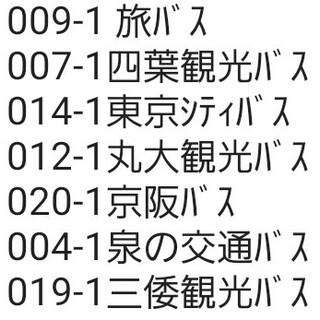京商 1/150スケール ダイキャストバスシリーズ 四葉観光バス 007-1(ミニカー)