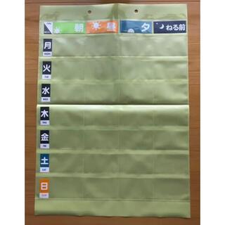 内服カレンダー(カレンダー/スケジュール)